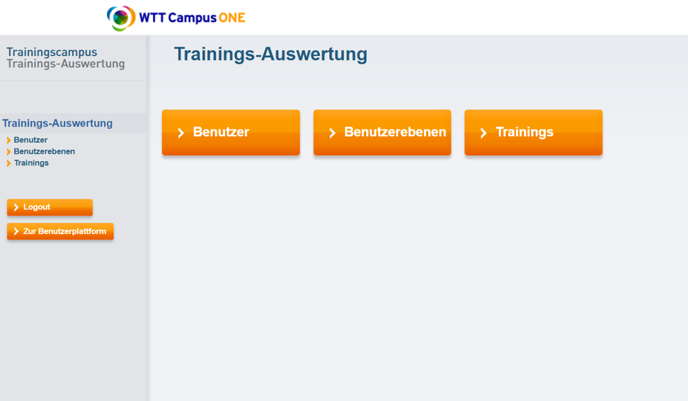 LMSBasi Trainingsauswertung